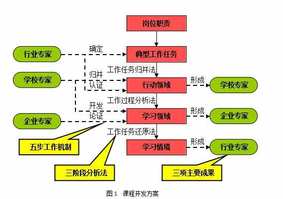 物流团队矢量图